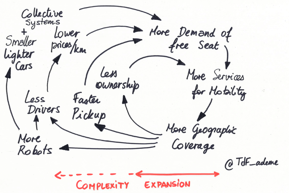 complex_expansion